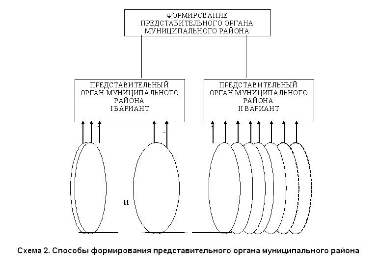 Инструкция По Делопроизводству Представительном Органе Местного Самоуправления